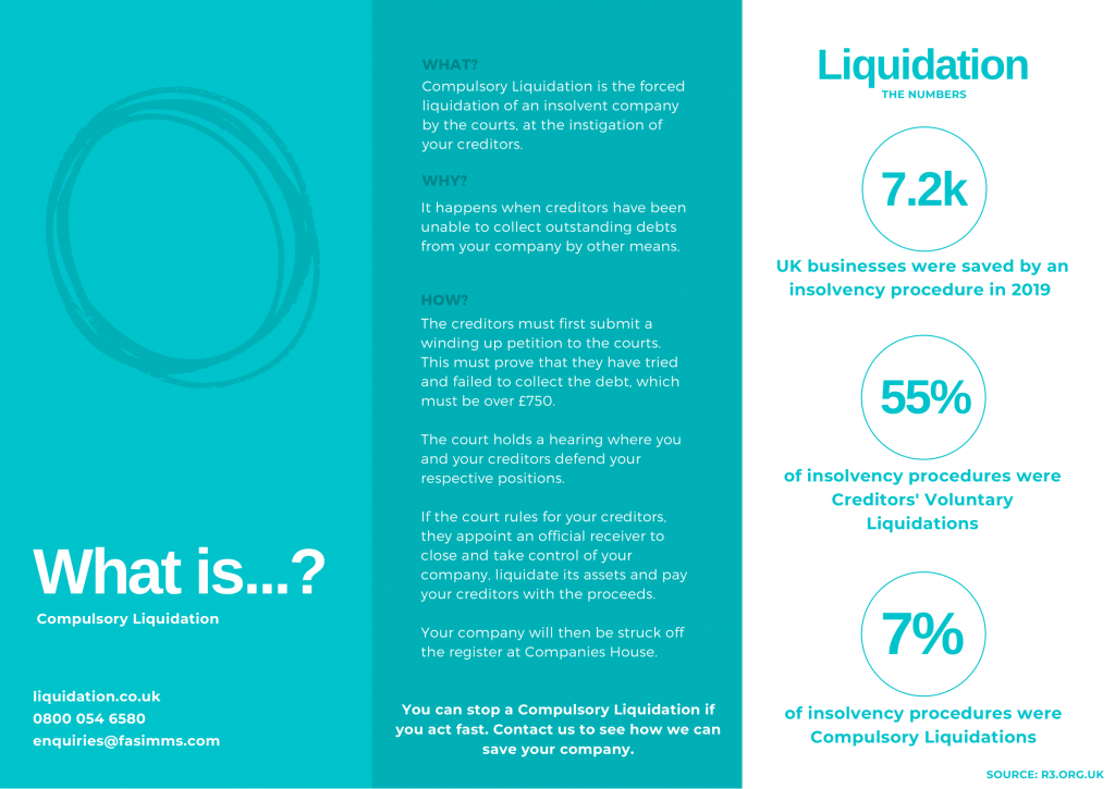 Reasons a Creditors' Voluntary Liquidation