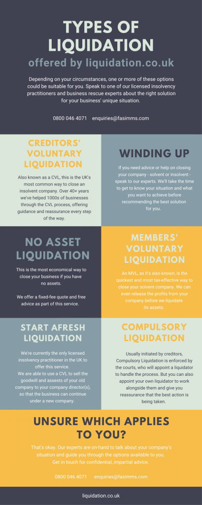 the difference between solvent and insolvent liquidation?